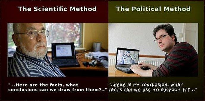 foto political method